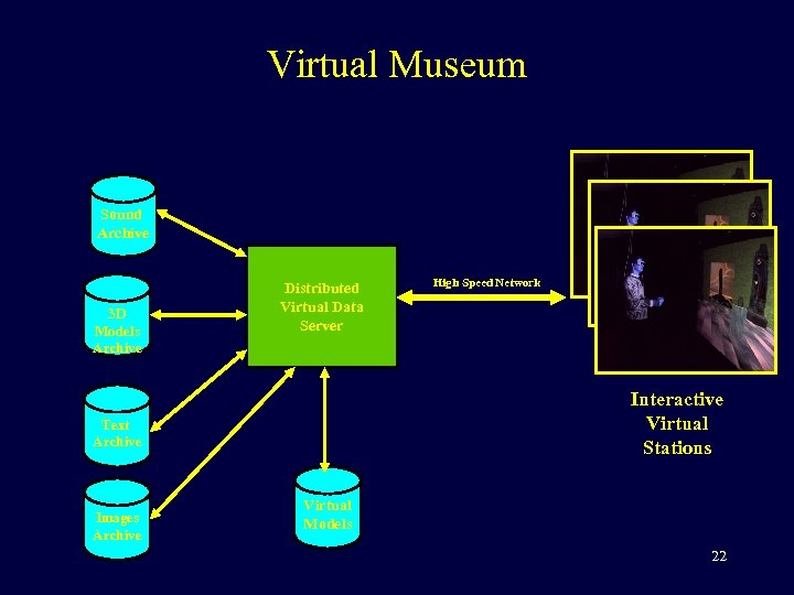 Virtual Museum Sound Archive 3 D Models Archive Distributed Virtual Data Server Interactive Virtual