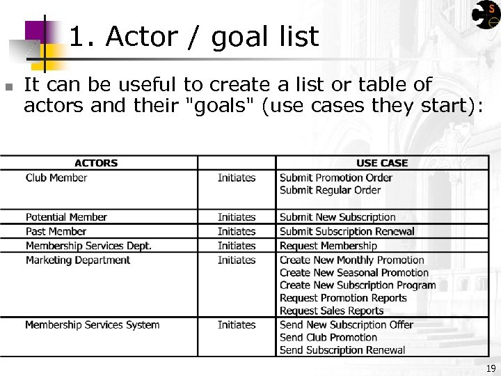 1. Actor / goal list n It can be useful to create a list