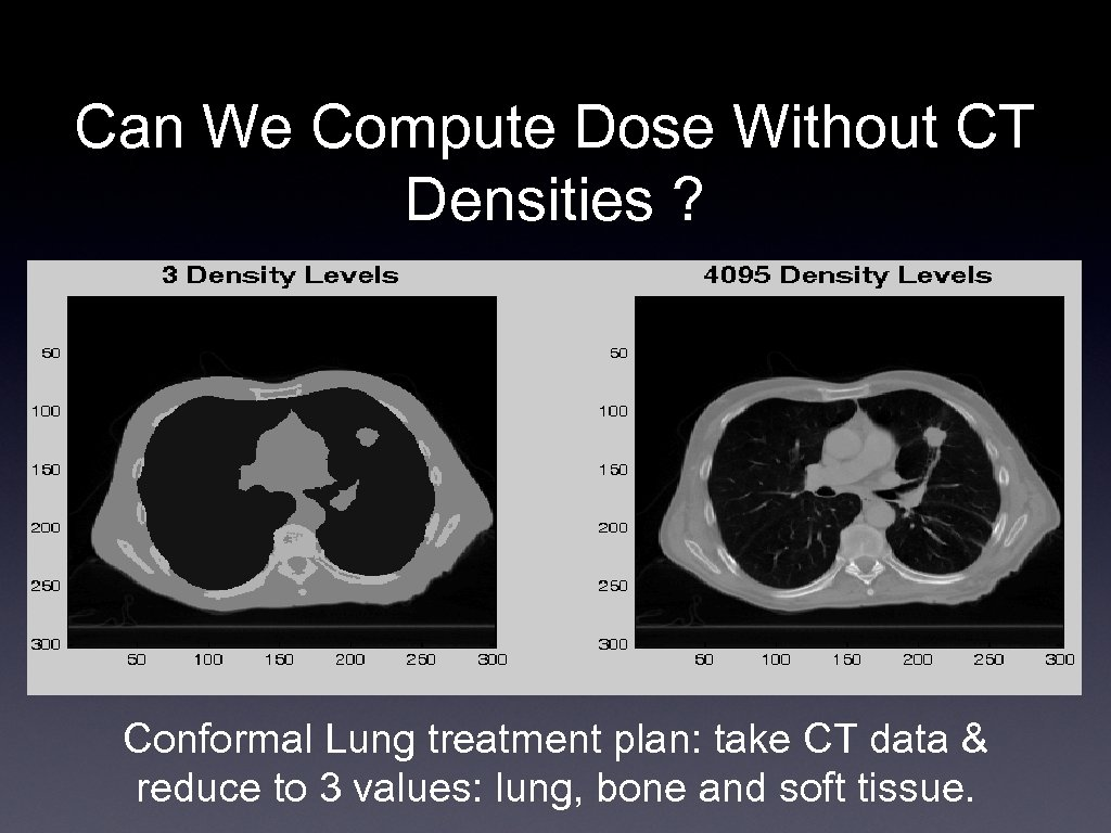 Can We Compute Dose Without CT Densities ? Conformal Lung treatment plan: take CT