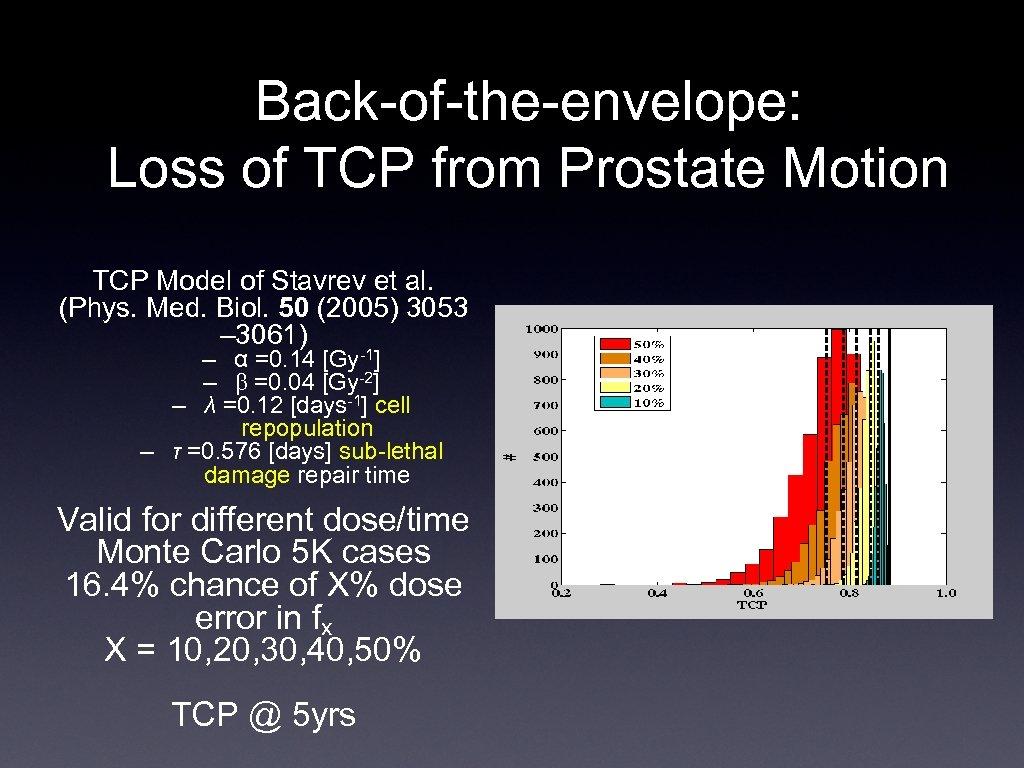Back-of-the-envelope: Loss of TCP from Prostate Motion TCP Model of Stavrev et al. (Phys.