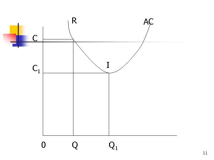 R AC C I C 1 0 Q Q 1 11