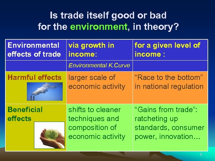 Is trade itself good or bad for the environment, in theory? Environmental via growth