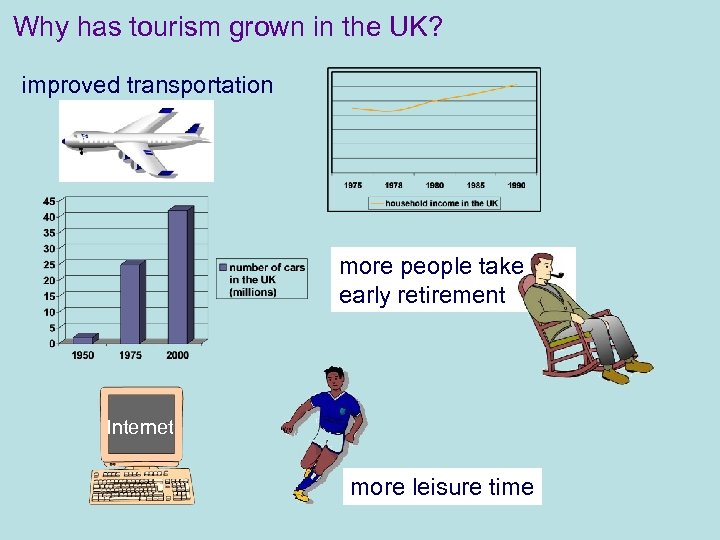 Why has tourism grown in the UK? improved transportation more people take early retirement