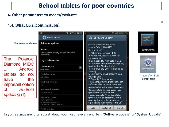 School tablets for poor countries 4. Other parameters to assess/evaluate 25 4. 4. What