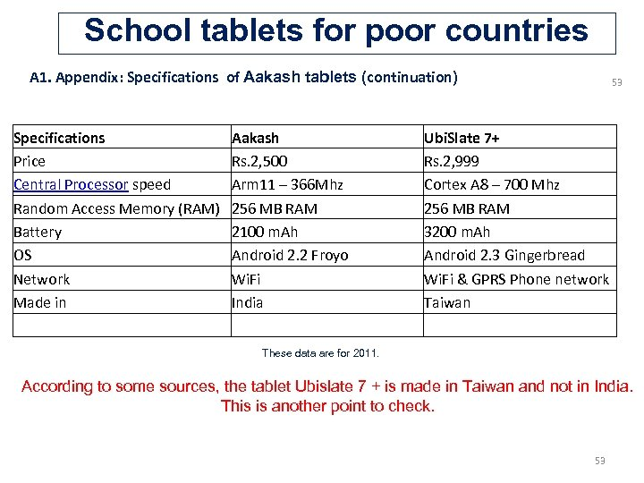 School tablets for poor countries A 1. Appendix: Specifications of Aakash tablets (continuation) Specifications