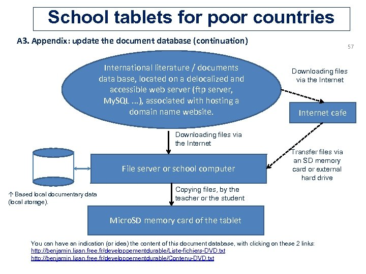 School tablets for poor countries A 3. Appendix: update the document database (continuation) International