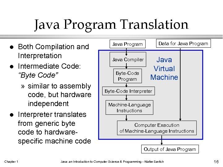 "Java Program Translation l l l Both Compilation and Interpretation Intermediate Code: ""Byte Code"""
