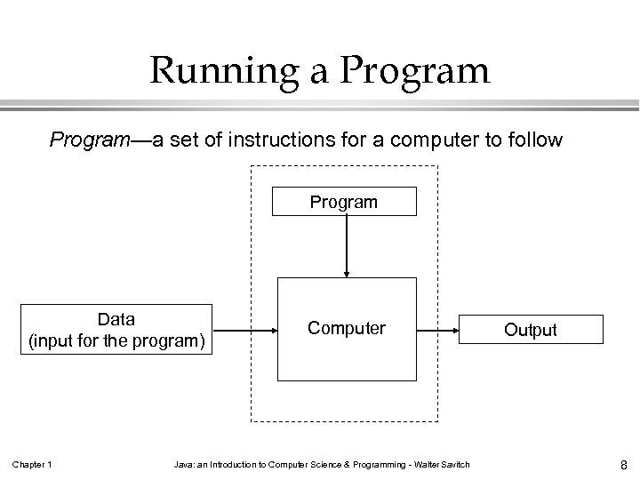 Running a Program—a set of instructions for a computer to follow Program Data (input