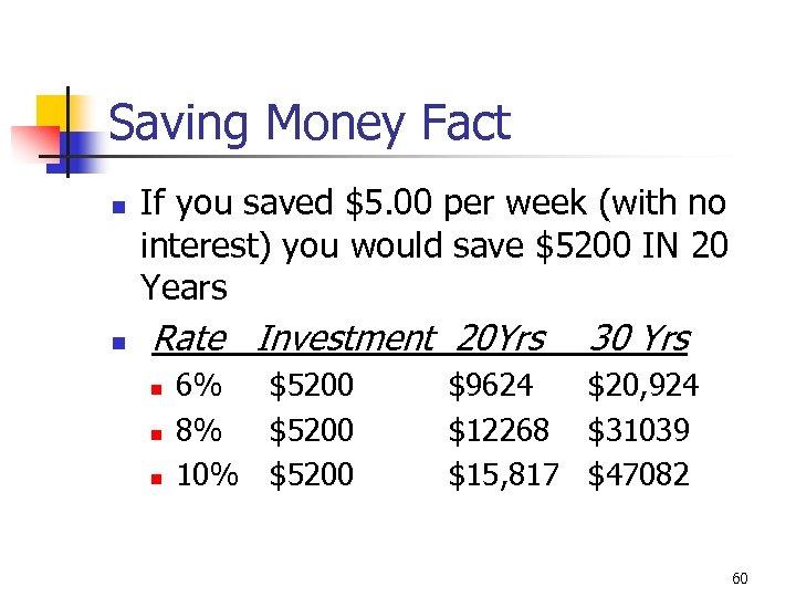 Saving Money Fact n n If you saved $5. 00 per week (with no