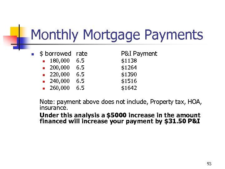 Monthly Mortgage Payments n $ borrowed rate n n n 180, 000 200, 000