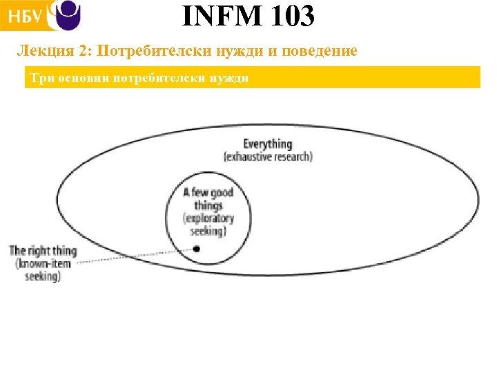 INFM 103 Лекция 2: Потребителски нужди и поведение Три основни потребителски нужди