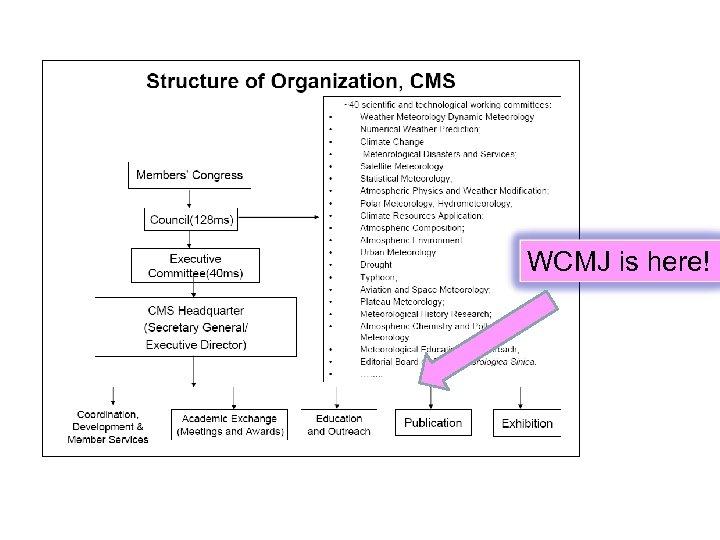 WCMJ is here!