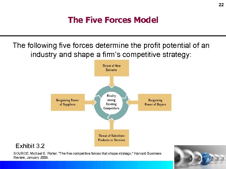 five forces analysis of nail industry This video throws light on one of the most important concepts of marketing.