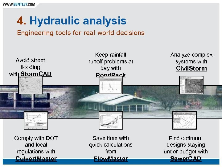 4. Hydraulic analysis Engineering tools for real world decisions Avoid street flooding with Storm.