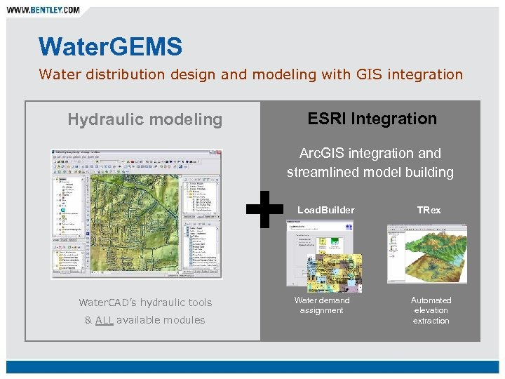 Water. GEMS Water distribution design and modeling with GIS integration ESRI Integration Hydraulic modeling