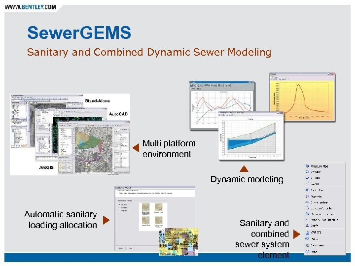 Sewer. GEMS Sanitary and Combined Dynamic Sewer Modeling Multi platform environment Dynamic modeling Automatic