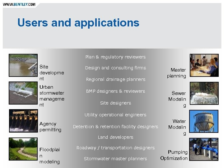 Users and applications Plan & regulatory reviewers Site developme nt Urban stormwater manageme nt