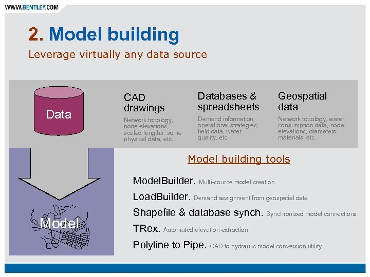 2. Model building Leverage virtually any data source Data CAD drawings Databases & spreadsheets
