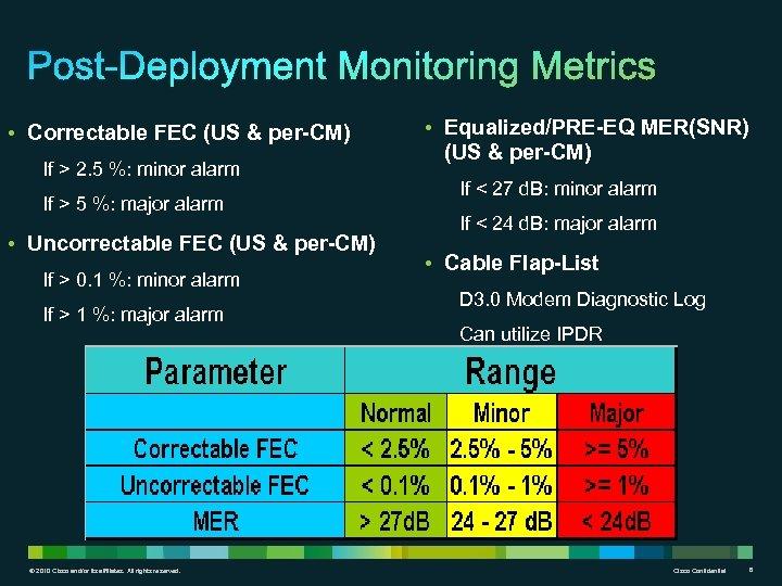 • Correctable FEC (US & per-CM) If > 2. 5 %: minor alarm