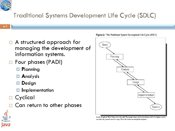 Traditional Systems Development Life Cycle (SDLC) 6 -3 A structured approach for managing the