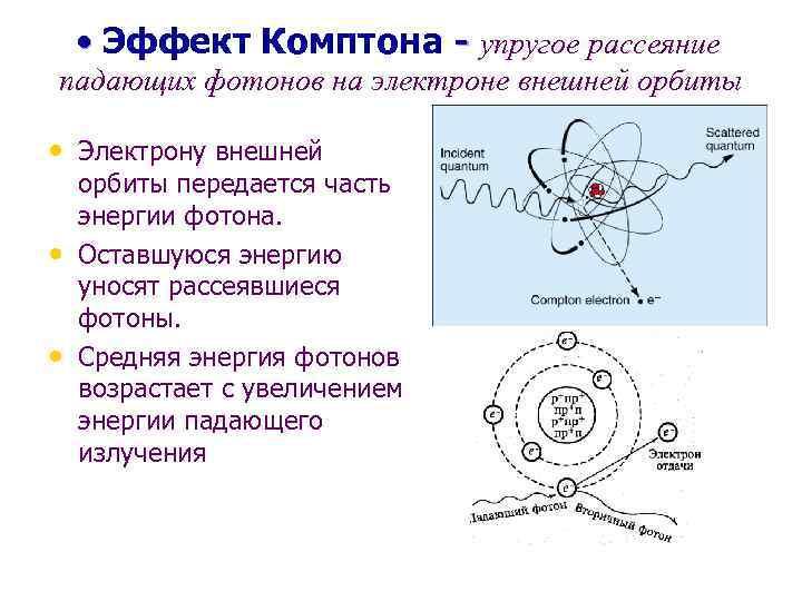 • Эффект Комптона - упругое рассеяние падающих фотонов на электроне внешней орбиты •