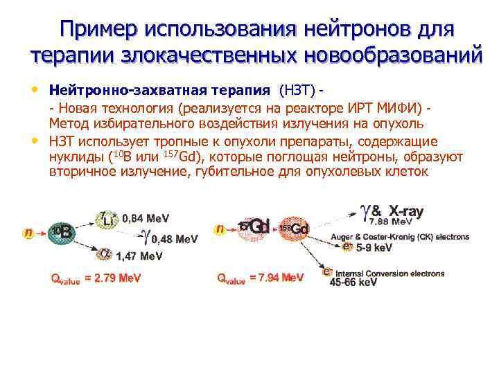 Пример использования нейтронов для терапии злокачественных новообразований • Нейтронно-захватная терапия (НЗТ) • - Новая