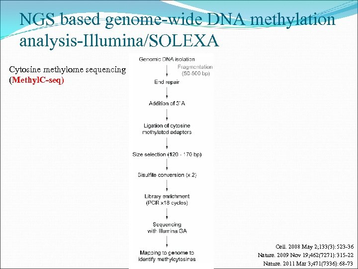 NGS based genome-wide DNA methylation analysis-Illumina/SOLEXA Cytosine methylome sequencing (Methyl. C-seq) Cell. 2008 May