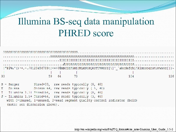 Illumina BS-seq data manipulation PHRED score http: //en. wikipedia. org/wiki/FASTQ_format#cite_note-Illumina_User_Guide_1. 5 -2