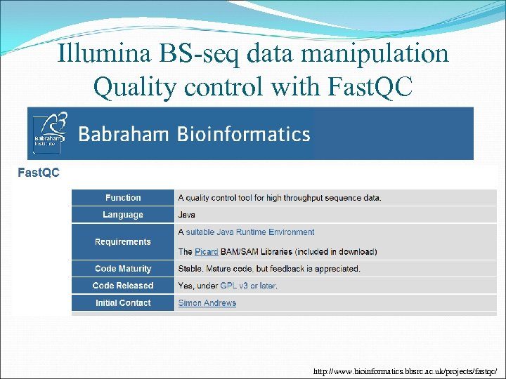 Illumina BS-seq data manipulation Quality control with Fast. QC http: //www. bioinformatics. bbsrc. ac.