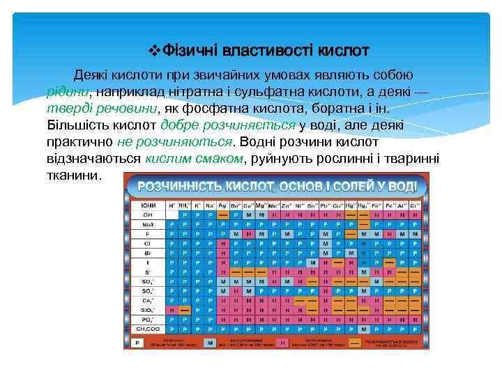 v. Фізичні властивості кислот Деякі кислоти при звичайних умовах являють собою рідини, наприклад нітратна