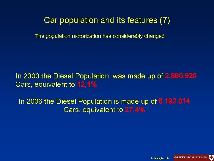 Car population and its features (7) The population motorization has considerably changed In 2000