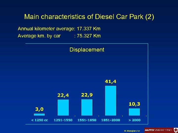 Main characteristics of Diesel Car Park (2) Annual kilometer average: 17. 337 Km Average