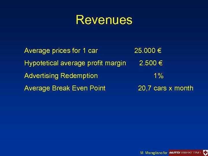 Revenues Average prices for 1 car Hypotetical average profit margin Advertising Redemption Average Break