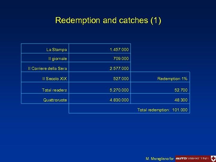 Redemption and catches (1) La Stampa 1. 457. 000 Il giornale 709. 000 Il