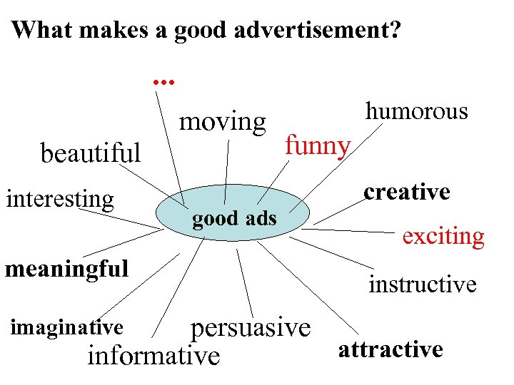 What makes a good advertisement? . . . moving beautiful interesting meaningful good ads
