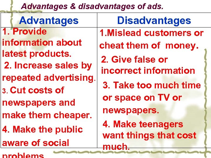 Advantages & disadvantages of ads. Advantages 1. Provide information about latest products. 2. Increase