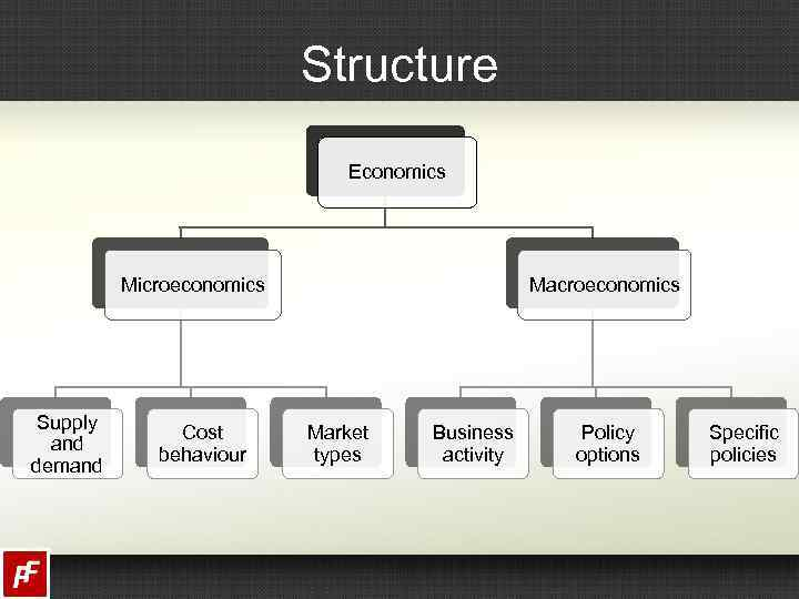types of market structures economics How can the answer be improved.