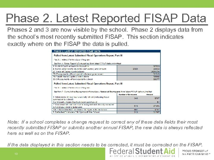 Phase 2. Latest Reported FISAP Data Phases 2 and 3 are now visible by