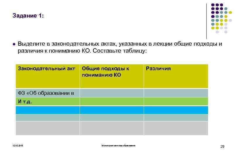 Задание 1: l Выделите в законодательных актах, указанных в лекции общие подходы и различия