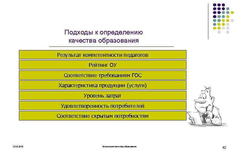 Подходы к определению качества образования Результат компетентности педагогов Рейтинг ОУ Соответствие требованиям ГОС Характеристика