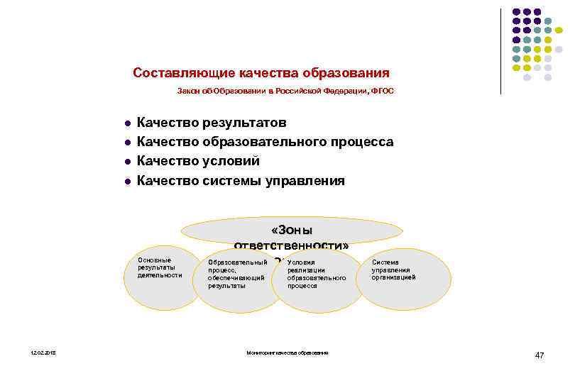 Составляющие качества образования Закон об Образовании в Российской Федерации, ФГОС l l Качество результатов