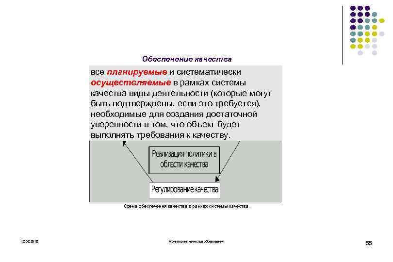 Обеспечение качества все планируемые и систематически осуществляемые в рамках системы качества виды деятельности (которые