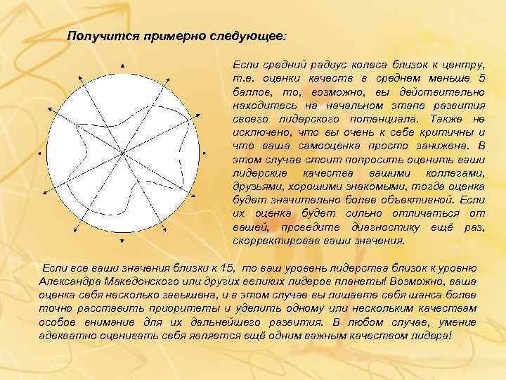 Получится примерно следующее: Если средний радиус колеса близок к центру, т. е. оценки качеств