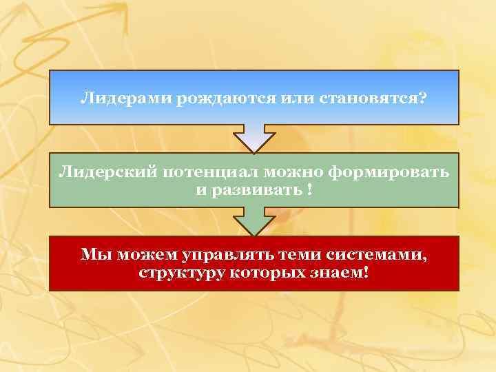 Лидерами рождаются или становятся? Лидерский потенциал можно формировать и развивать ! Мы можем управлять