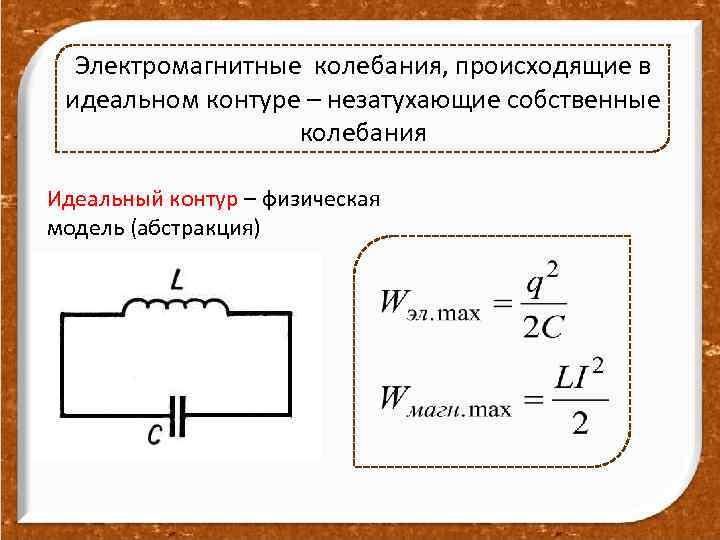 Электромагнитные колебания, происходящие в идеальном контуре – незатухающие собственные колебания Идеальный контур – физическая