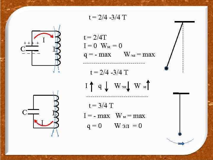 t = 2/4 -3/4 T +++ + C_ _ I L _ _ t