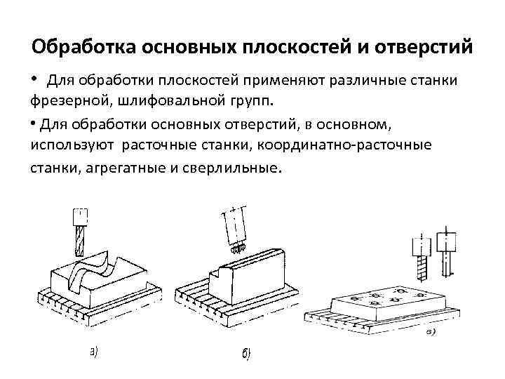 Обработка основных плоскостей и отверстий • Для обработки плоскостей применяют различные станки фрезерной, шлифовальной