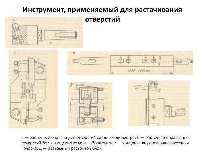 Инструмент, применяемый для растачивания отверстий а — расточные оправки для отверстий среднего диаметра; б