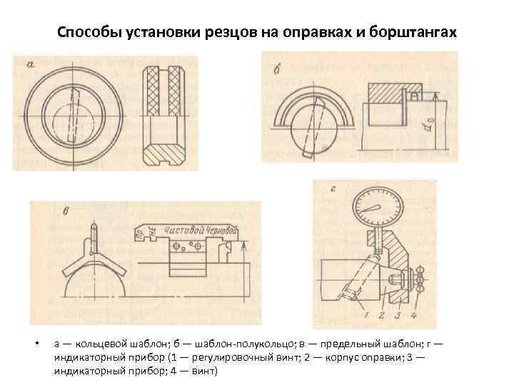 Способы установки резцов на оправках и борштангах • а — кольцевой шаблон; б —