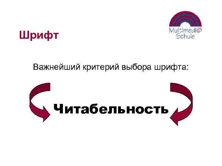 Шрифт Важнейший критерий выбора шрифта: Читабельность